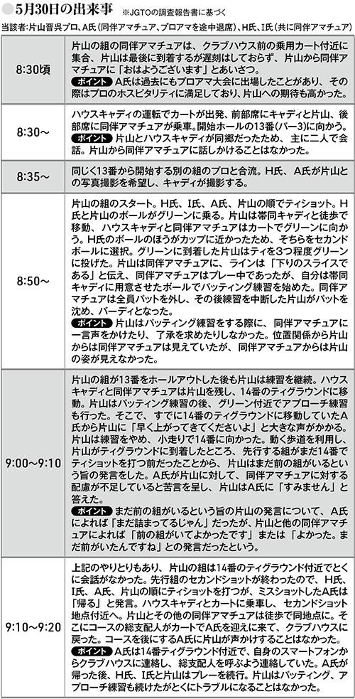 罰金30万円と厳重注意処分。その日、晋呉に何が起こったか | 週刊 ...